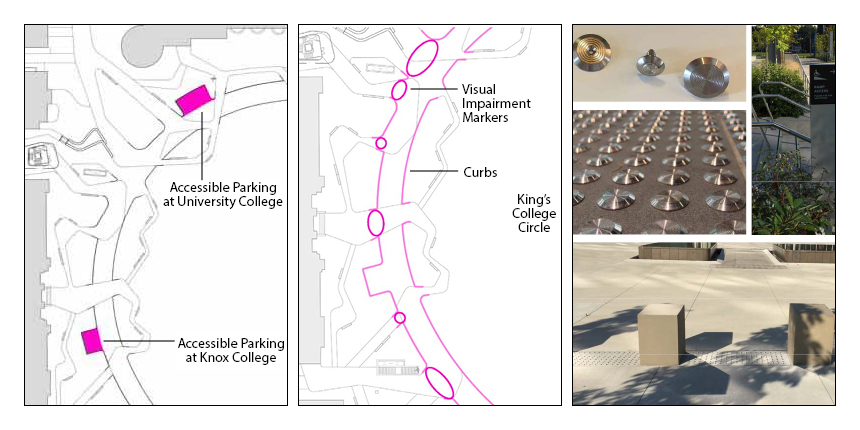 Graphic depicting accessible above ground parking, located at Knox College, University College, and Gerstein Sciences. Tactile visual impairment markers will warn users before entering Pedestrian Priority Zone around King's College Circle.